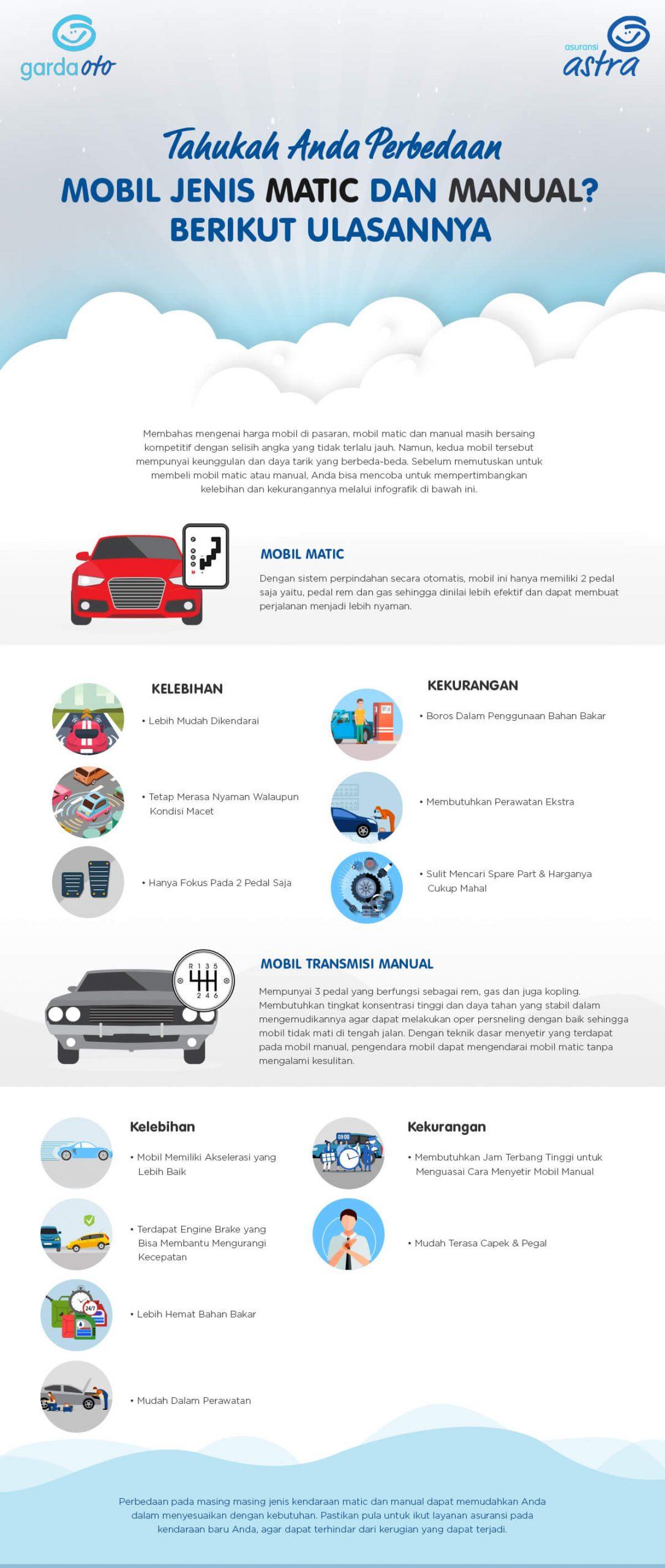 Tahukan Anda Perbedaan Mobil Jenis Matic Dan Manual