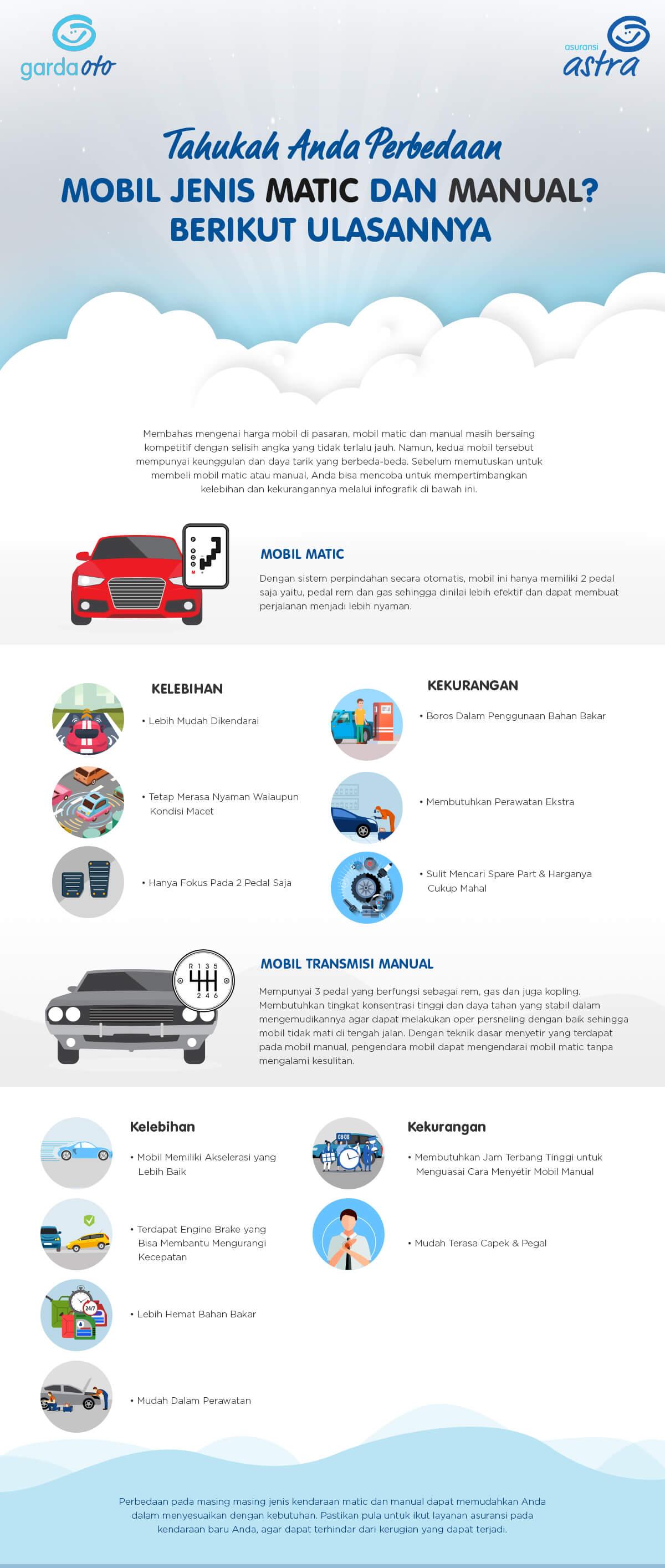 Tahukan Anda Perbedaan Mobil Jenis Matic Dan Manual?Berikut Ulasan