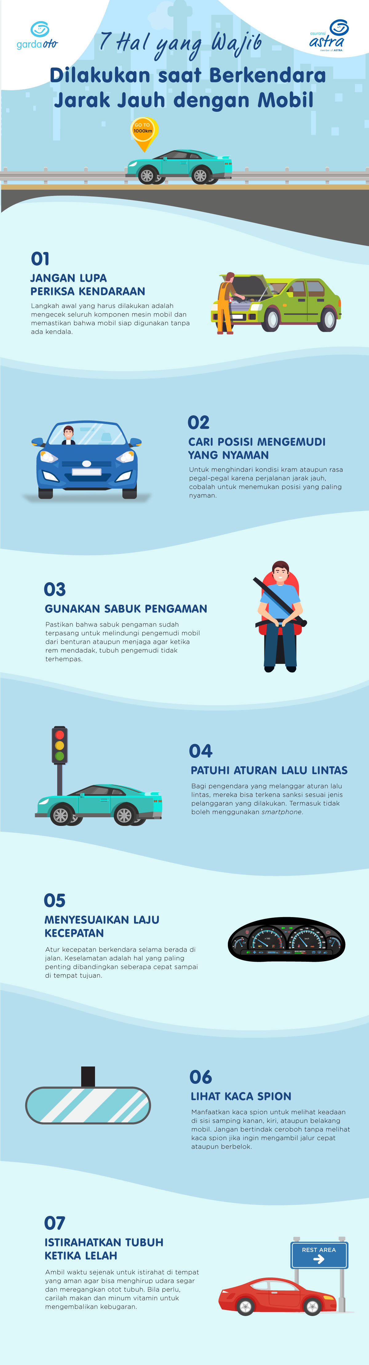 Infografis Tips Berkendara Jarak Jauh dengan Mobil pakai asuransi garda oto