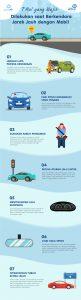 INFOGRAFIS : Tips Berkendara Jarak Jauh dengan Mobil