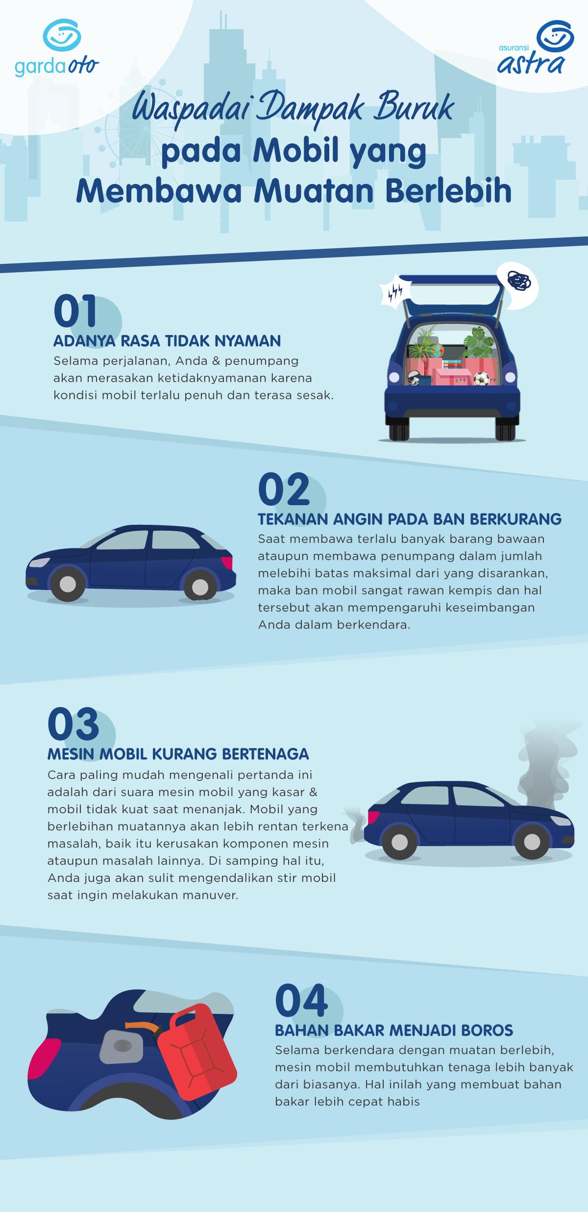 Waspadai Dampak Buruk pada Mobil yang Membawa Muatan Berlebih
