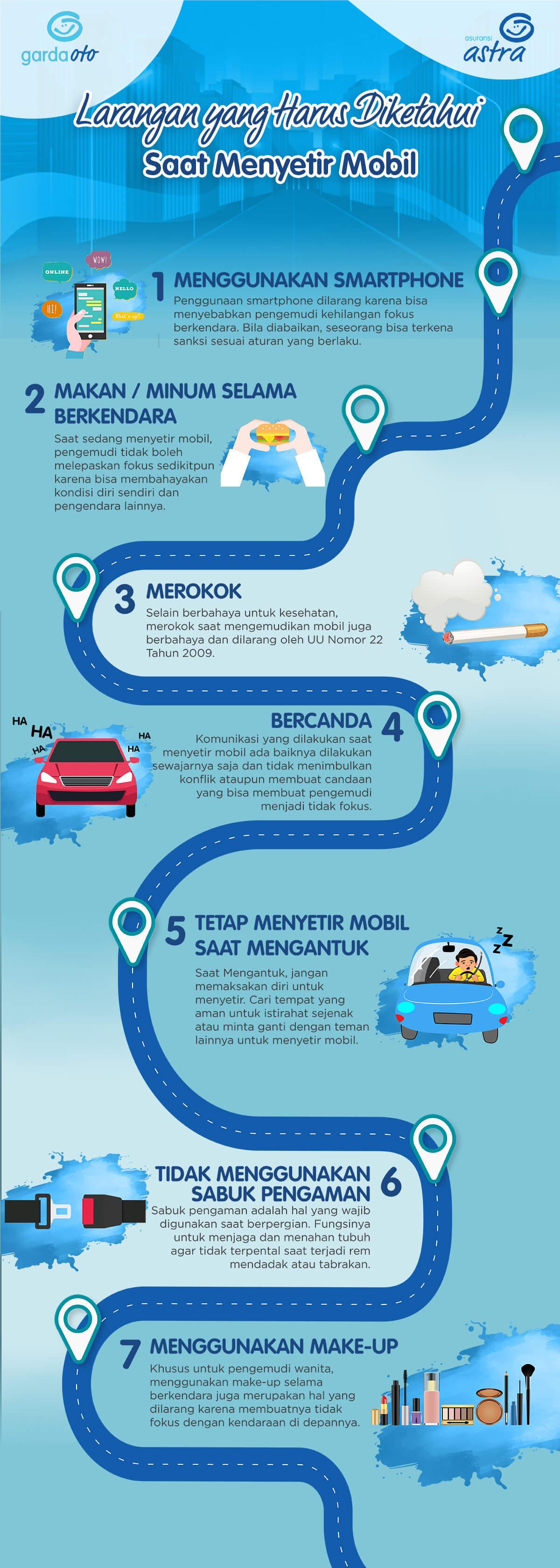 Infografis Larangan yang Harus Diketahui Saat Menyetir Mobil