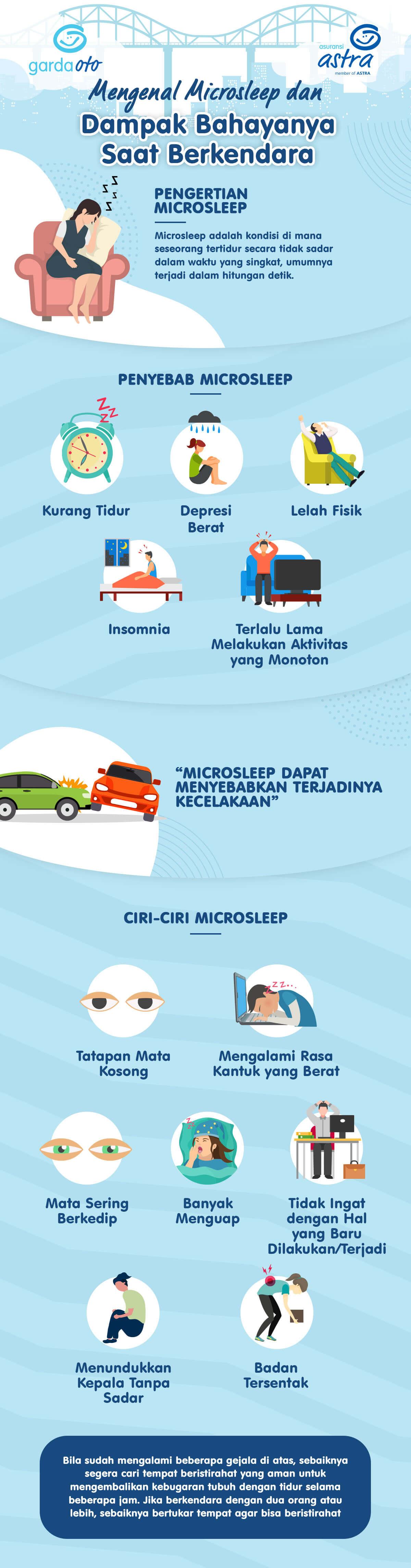 Infografis Bahaya Microsleep saat berkendara