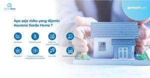 Risiko apa saja yg dijamin Asuransi Rumah Tinggal Garda Home